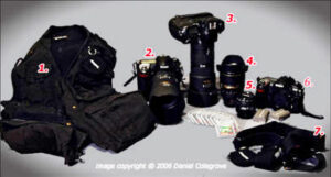Numbered Illustration of Camera Gear